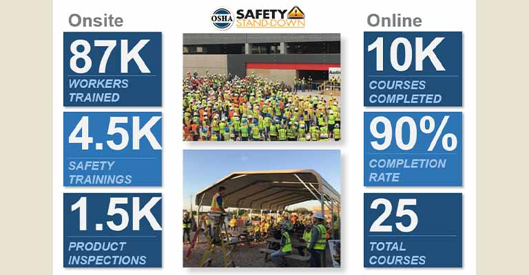 Virtual Safety Stand Down