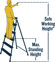 Werner Ladder EU Step Ladder Height
