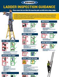 Werner Ladder Inspection Guidance